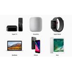 Техника Apple Диагональ дисплея 11.0''